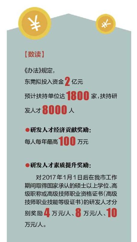 东莞拟投2亿元专项资金引育研发人才图片