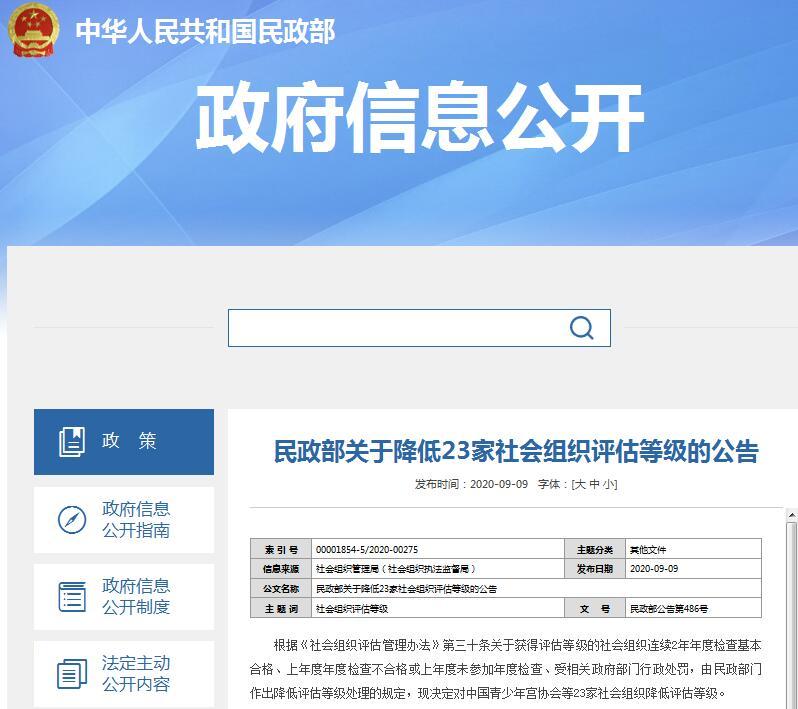 中国保健协会、中国烹饪协会等23家社会组织评估被降级