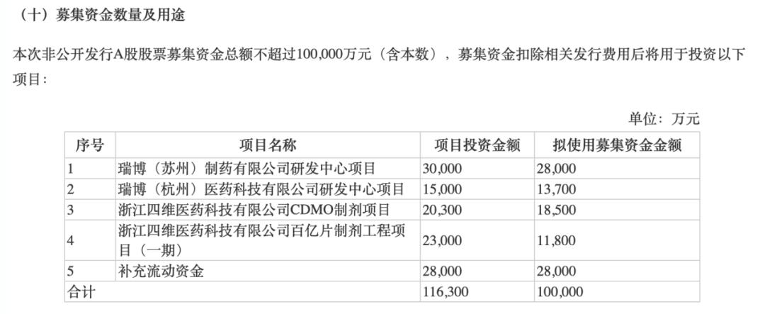 """医药细分板块CXO被誉为""""时代宠儿"""":可股价已高高在上 还能买不?"""