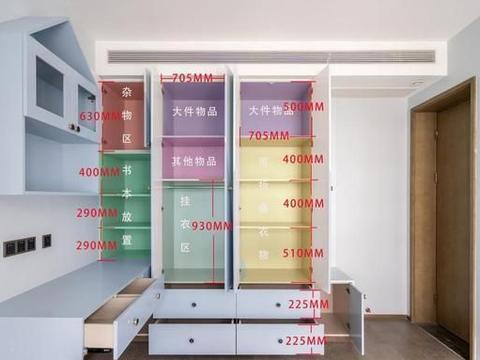 装修别乱打柜子了,这10种柜体组合设计教你一柜多用,小户型最爱