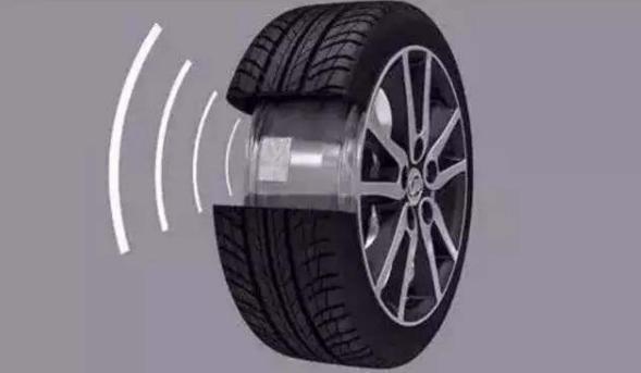 汽车养护一定少不了的轮胎护理,那轮胎护理你又知道多少呢?