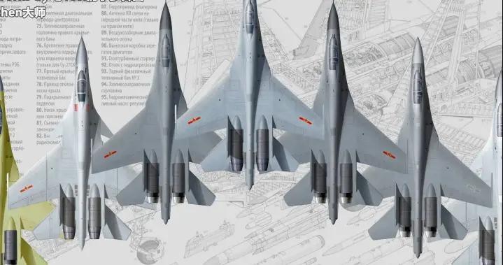 20种,中国苏27原来这么多,歼11歼15歼16就有14型