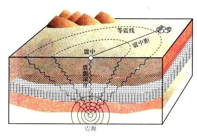 蒙古国海军驻扎地发生地震,此地水量十分巨大,或因地质活动扩容