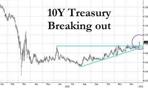 华尔街大空头:美联储也回天乏术?美股离下跌不远了