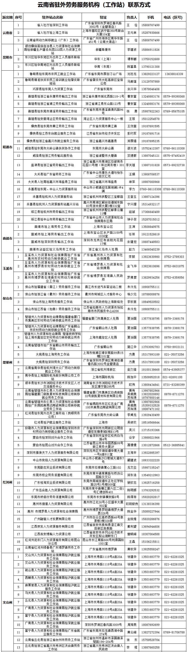 云南省人社厅致在外务工朋友的一封信图片