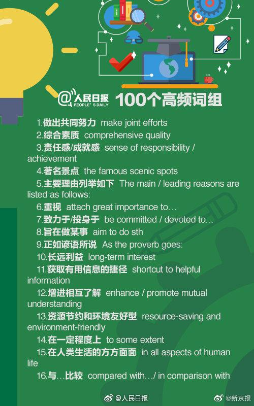 中国白酒英文名改了Chinese Baijiu 收好这份四六级100个高频词组