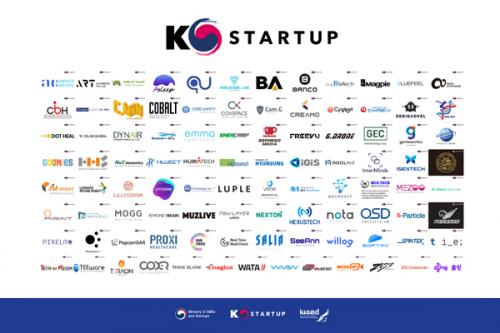K-Startup展团落户CES 2021线上展厅