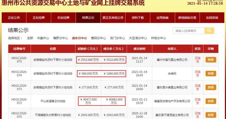 溢价率116.4%!土拍市场正在释放一个重大信号:关注惠东