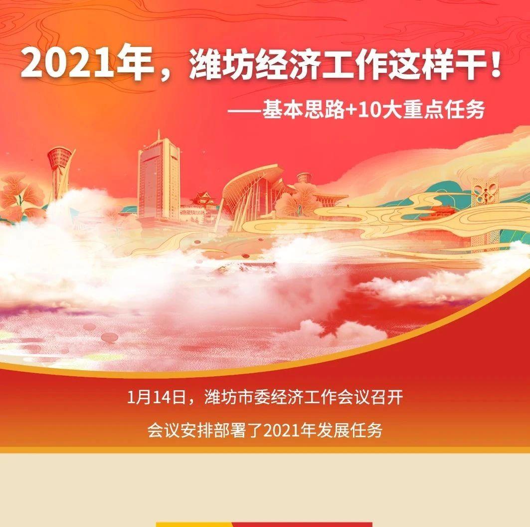 【一图读懂】2021年,潍坊经济工作这样干!