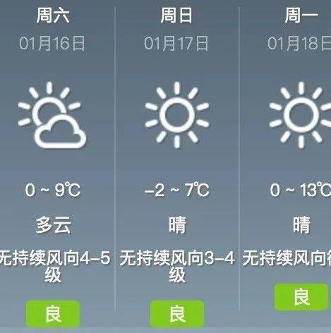 【注意】@萧山人,大风黄色预警!20℃急降至0℃!