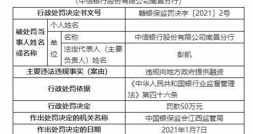 中信银行南昌分行违规提供融资