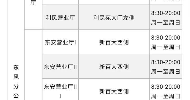 大庆中石油昆仑燃气有限公司营业网点明细