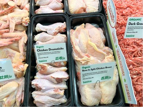 科学分析发现,有机肉与传统肉类谁更环保? 答案出人意料……