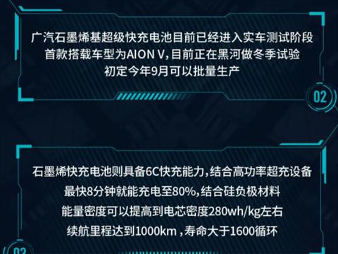 广汽集团公告:石墨烯基超级快充与长续航硅负极是两种不同电池