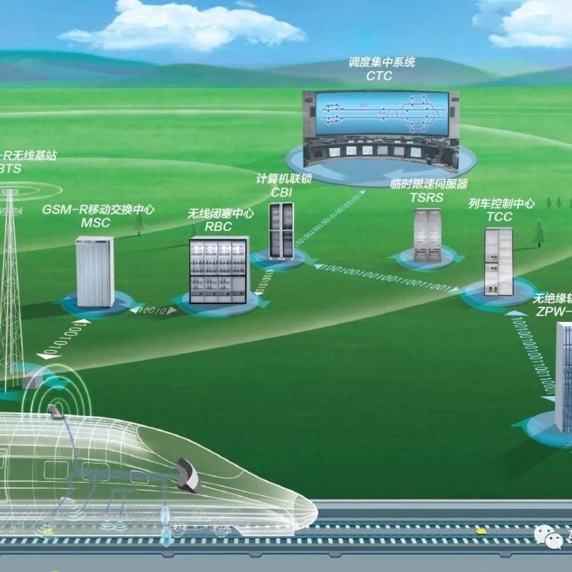 中国通号近期中标轨道交通市场重要项目一览 2021.1.19