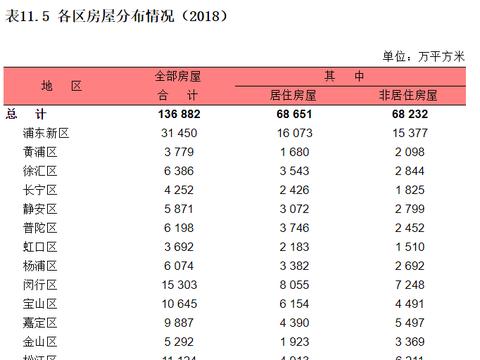 卖掉深圳,能买下半个美国?