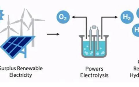 陈根:如何利用量子力学,开发新能源催化剂?