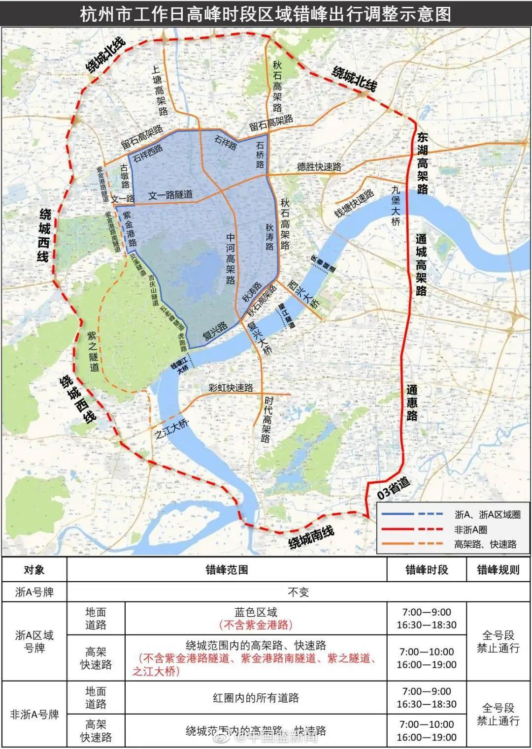 杭州小客车错峰出行范围和时段