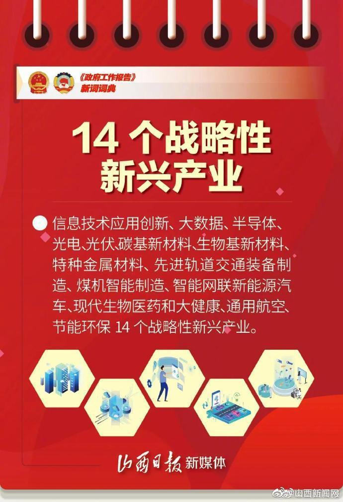 2021山西省政府工作报告词典来了!热词查起来~