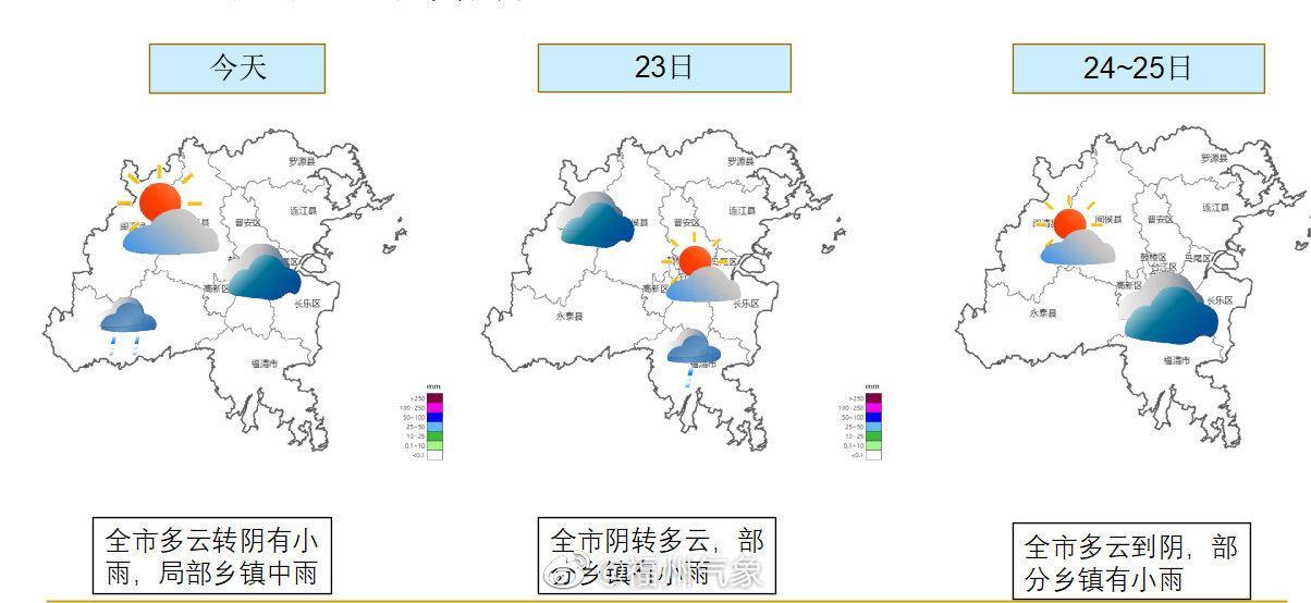 未来三天福州市有弱降水