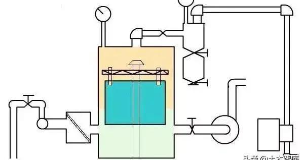 基坑降水工程:5大方法、3大因素、5大问题,一文总结