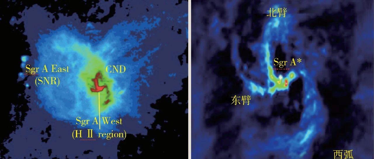 银河系中心超大质量黑洞的探索历程