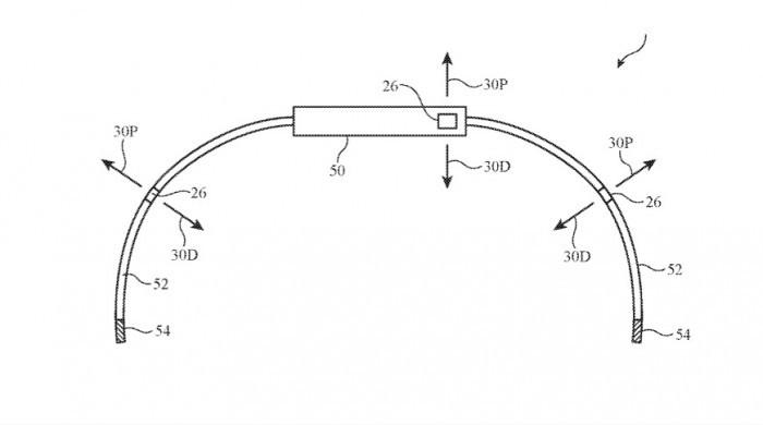苹果专利显示Apple Watch表带或将配备全景或3D摄像头