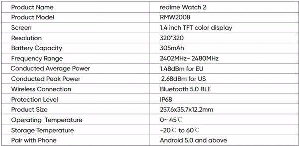 realme Watch 2曝光:305mAh电池 已通过FCC认证