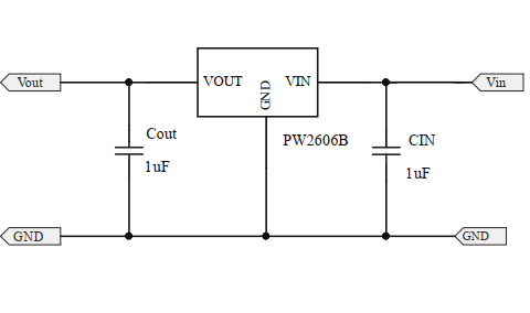 USB过压保护芯片,高输入电压充电器(OVP)