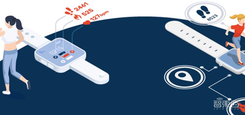 TWS耳机2.34亿副智能手表1.94亿只!纯干货数据还原四大IoT产品市场真相  智东西内参
