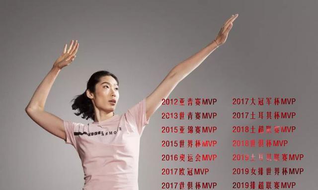 朱婷到目前为止拿到了14个MVP,含金量如何排名?