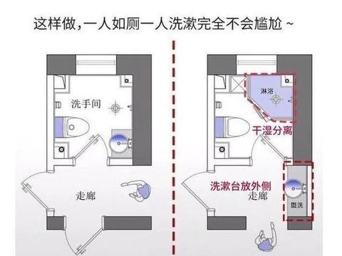 四室两厅,三代六口人,主卧做衣帽间还是卫生间