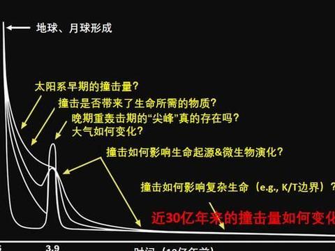 """嫦娥五号的""""土特产""""可以干点啥(二)"""