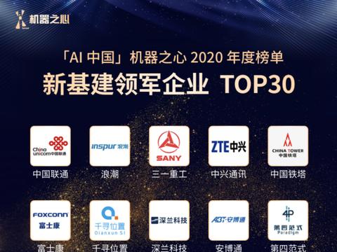 闪马智能获机器之心年度奖项:AI 中国新基建领军企业 TOP 30
