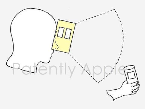 苹果新专利:未来HMD及眼镜可追踪及识别物体及手势操作