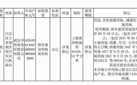 """泛海控股黯然撤离 """"打造"""" 十年的武汉中央商务区?"""
