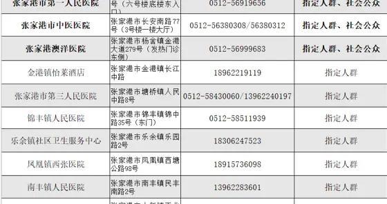 张家港市核酸检测采样服务点名单来啦