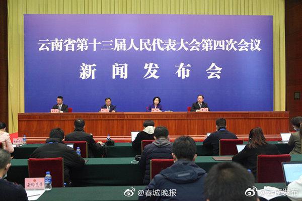 云南省第十三届人民代表大会第四次会议共有8项议程