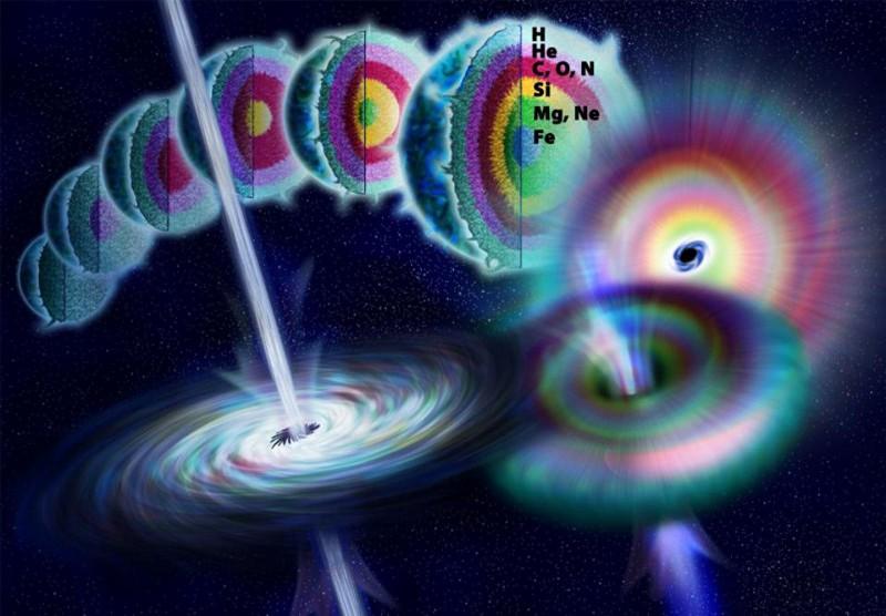发现不该存在的天体,瞬间释放8倍太阳质量能量,将改写已知理论