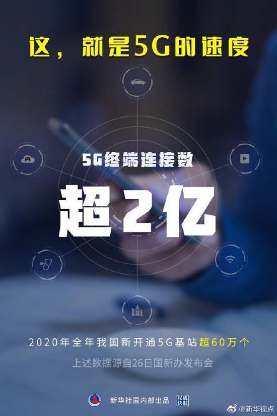 2020年中国开通5G基站超60万