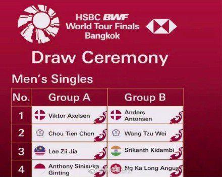 泰国羽联总决赛抽签出炉