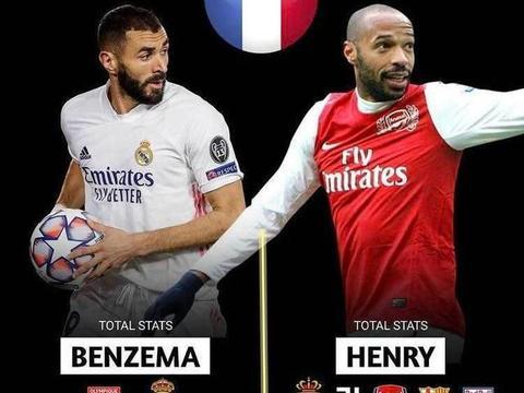 他欧冠数量多,做球能力又好,就能说明他比亨利更强?