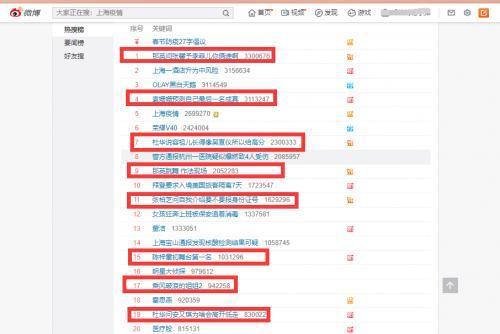 湖南卫视《乘风破浪》霸榜各大榜单,成为今年最受欢迎的综艺!