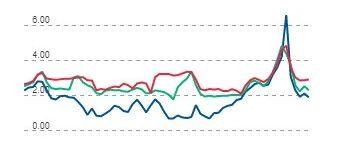 货币政策稳中趋紧是今年主基调(原文刊于中国经营报)