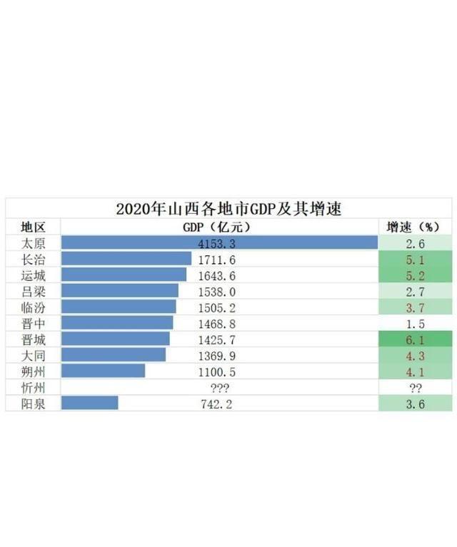 煤炭与gdp_内蒙古一旗,GDP超800亿上榜百强,煤炭远景储量将达1000亿吨