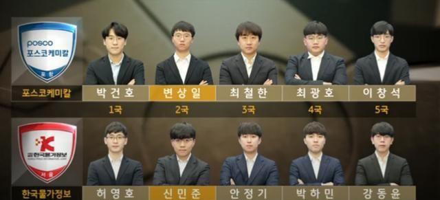 今日围棋赛事2月19日,韩国名人战16强崔精淘汰高根台,韩国围甲