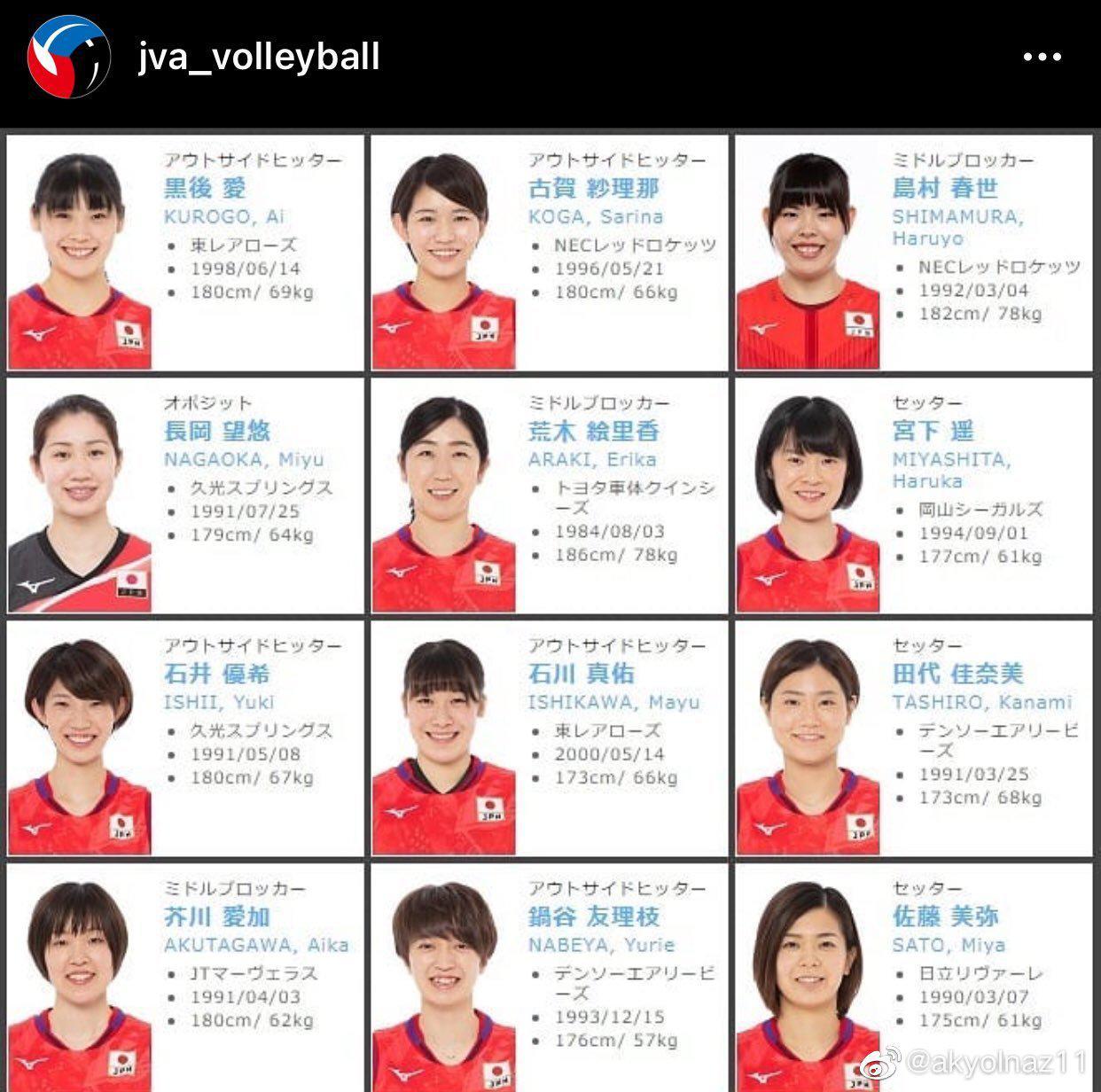 近日,日本排协公布了2021年日本女排集训24人大名单……