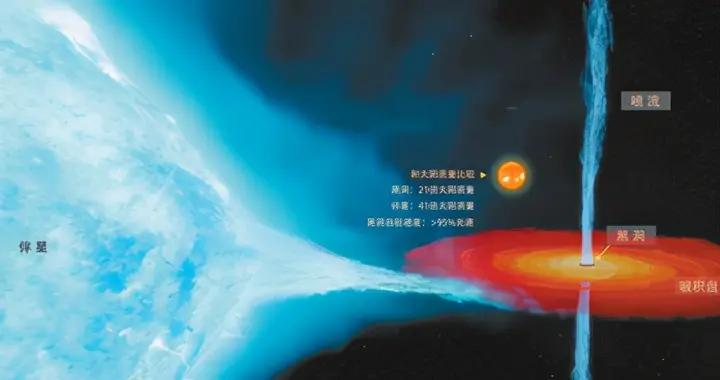首个恒星级黑洞精确测量结果发布