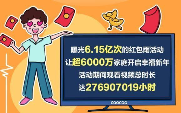 6.15亿次曝光的红包雨活动,酷开网络新年狂欢有多嗨