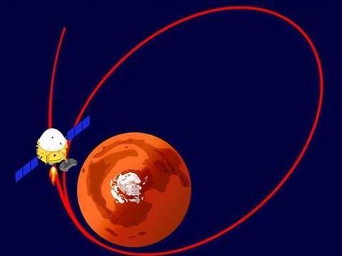 天问一号进入火星停泊轨道!目前最大的问题在于沙尘暴何时能停
